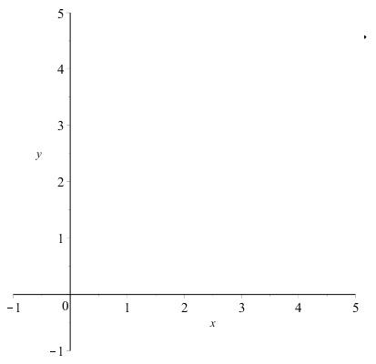 graph12