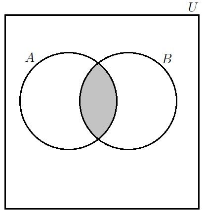 Venn2.jpg